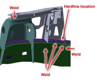 F211895155 15 chevy colorado prerunner kit frame side bypass mount baja kits